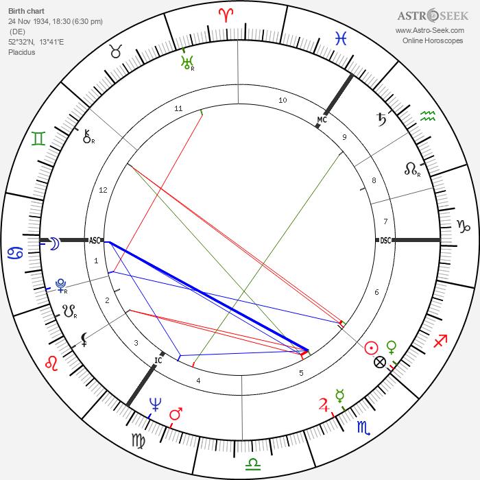 Wolfgang Rademann - Astrology Natal Birth Chart