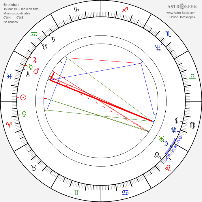 Wolfgang Seidenberg - Astrology Natal Birth Chart
