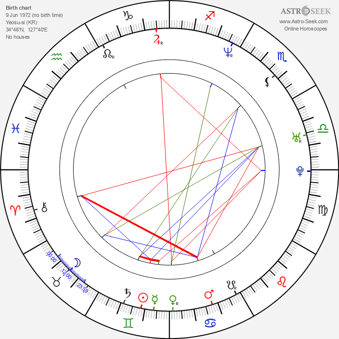 Won-hee Kim - Astrology Natal Birth Chart