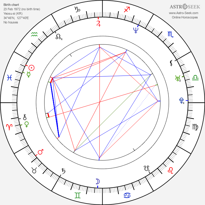 Won Poong-Yeon - Astrology Natal Birth Chart