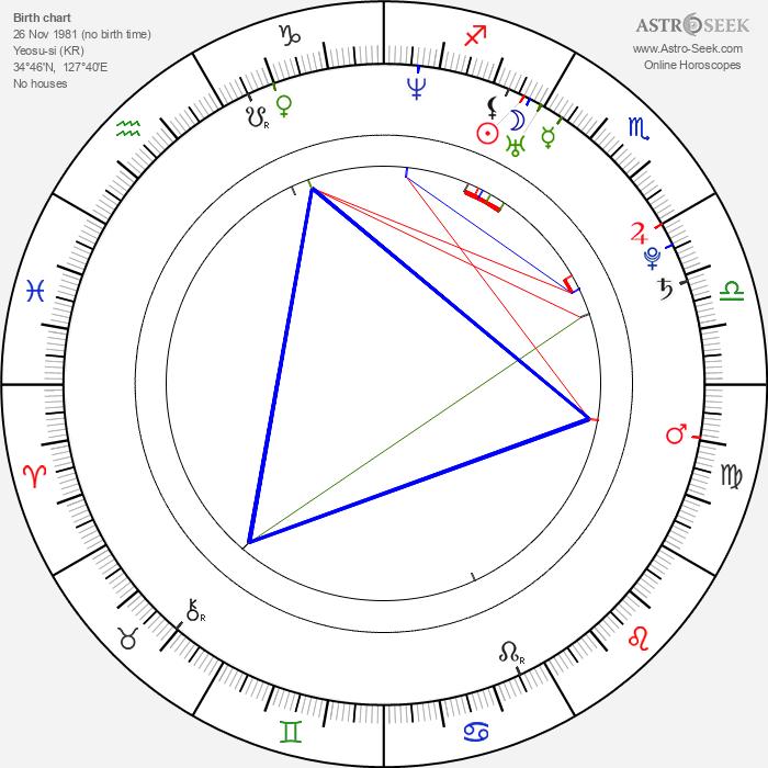 Won Seo - Astrology Natal Birth Chart
