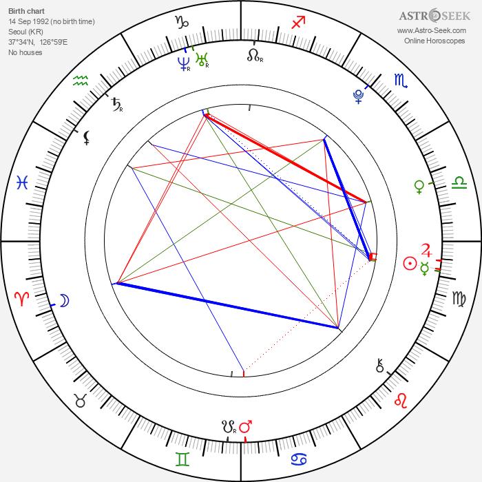 Woo Jiho - Astrology Natal Birth Chart
