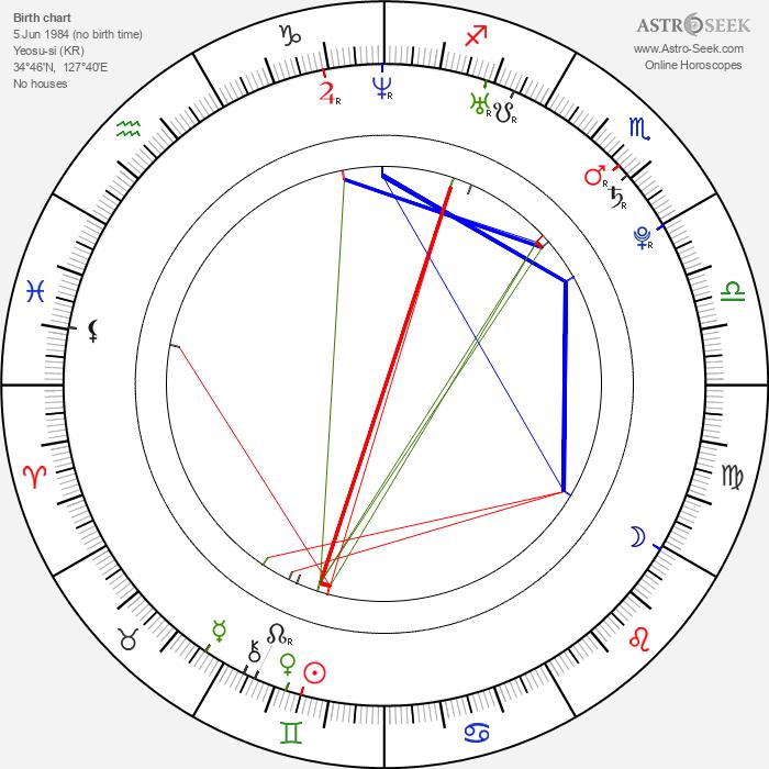 Woo Jin Yeon - Astrology Natal Birth Chart