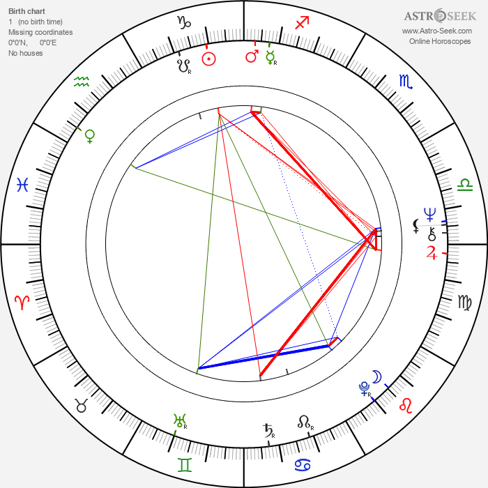 Woo-ping Yuen - Astrology Natal Birth Chart
