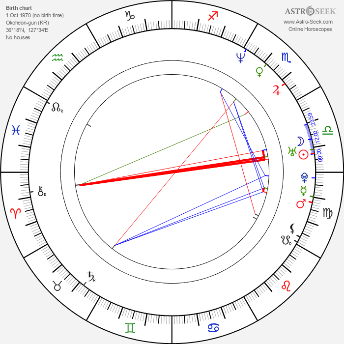 Woo-seong Kam - Astrology Natal Birth Chart