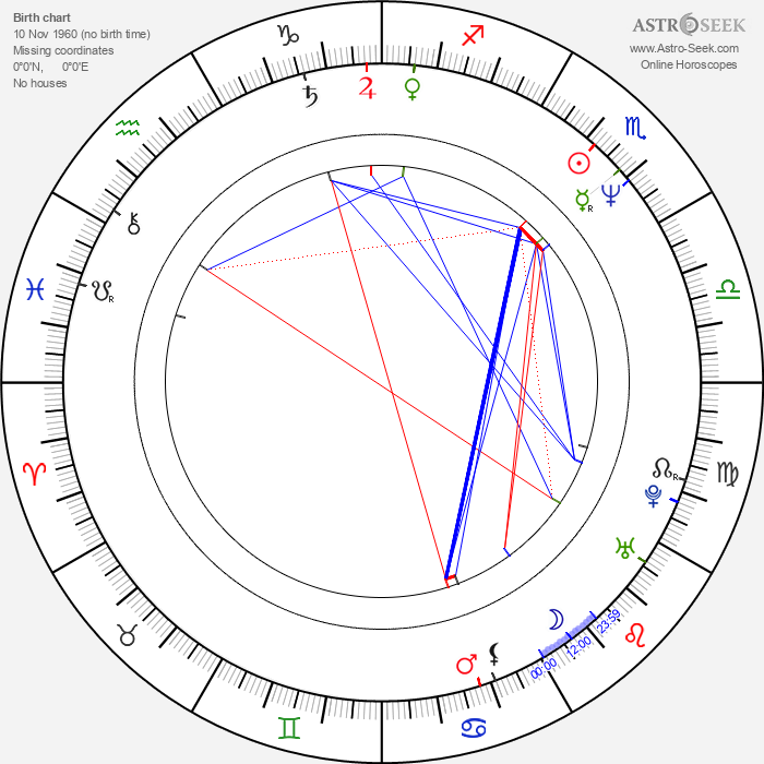 Woo-suk Kang - Astrology Natal Birth Chart