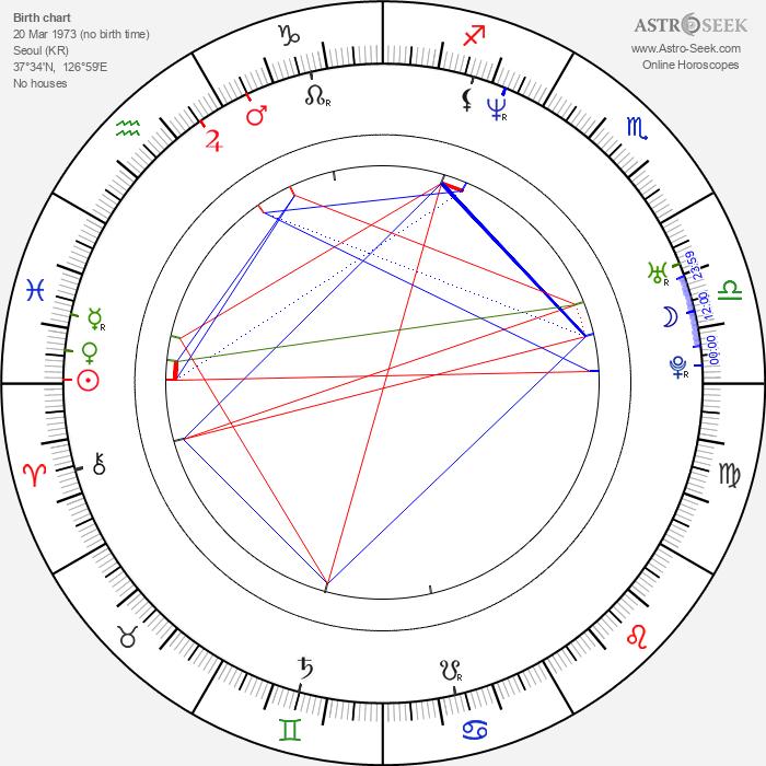 Woo-sung Jung - Astrology Natal Birth Chart