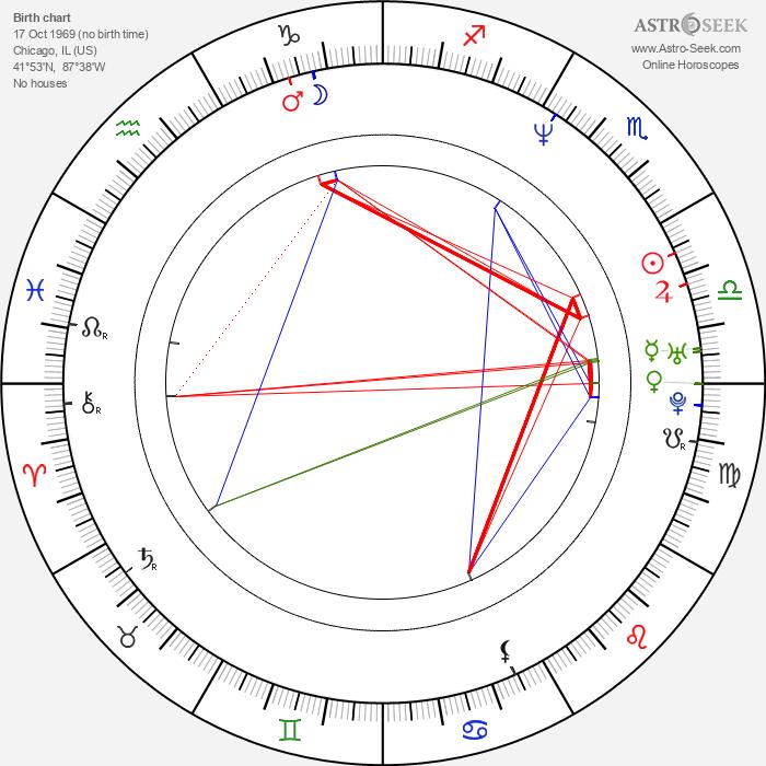 Wood Harris - Astrology Natal Birth Chart