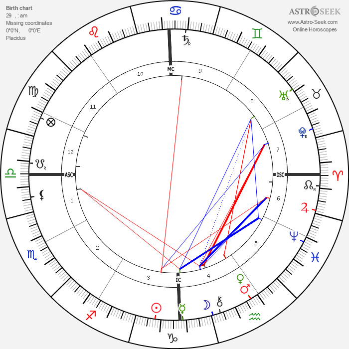 Woodrow Wilson - Astrology Natal Birth Chart