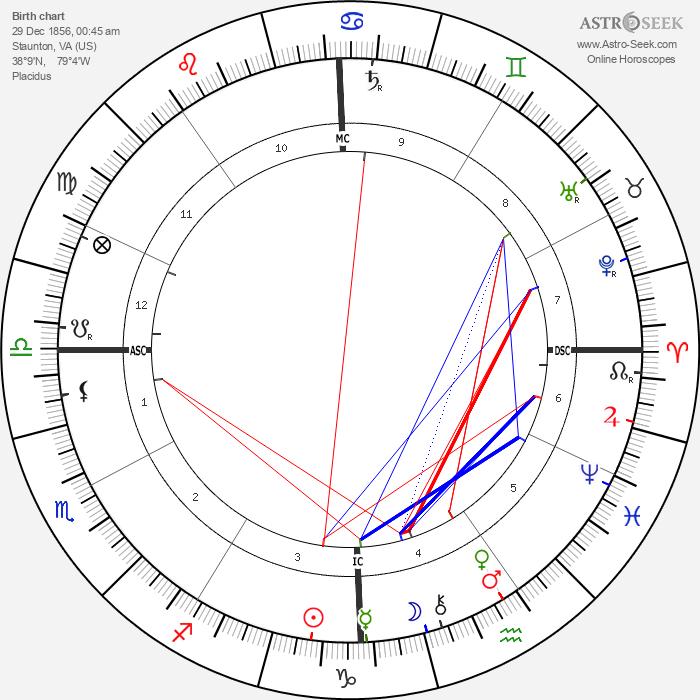 Woodrow Wilson - Astrology Natal Birth Chart