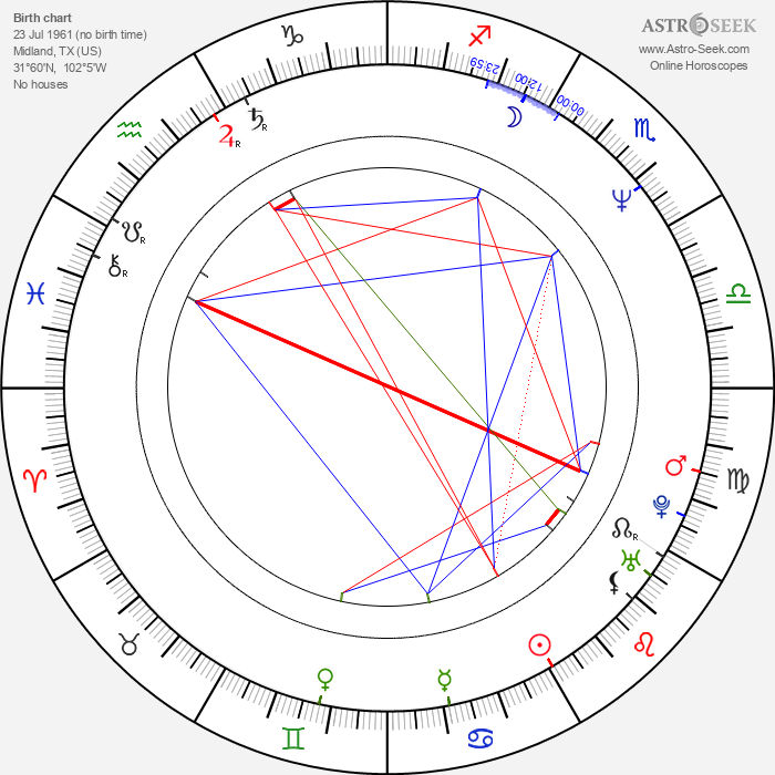 Woody Harrelson - Astrology Natal Birth Chart