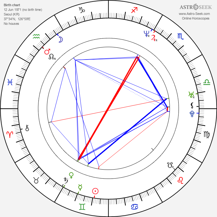Woon Young Park - Astrology Natal Birth Chart