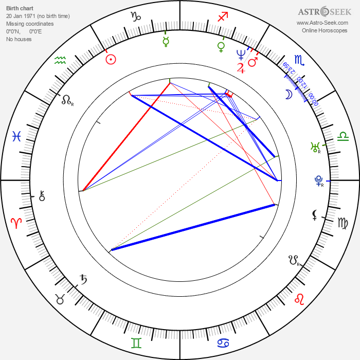 Woong-in Jeong - Astrology Natal Birth Chart