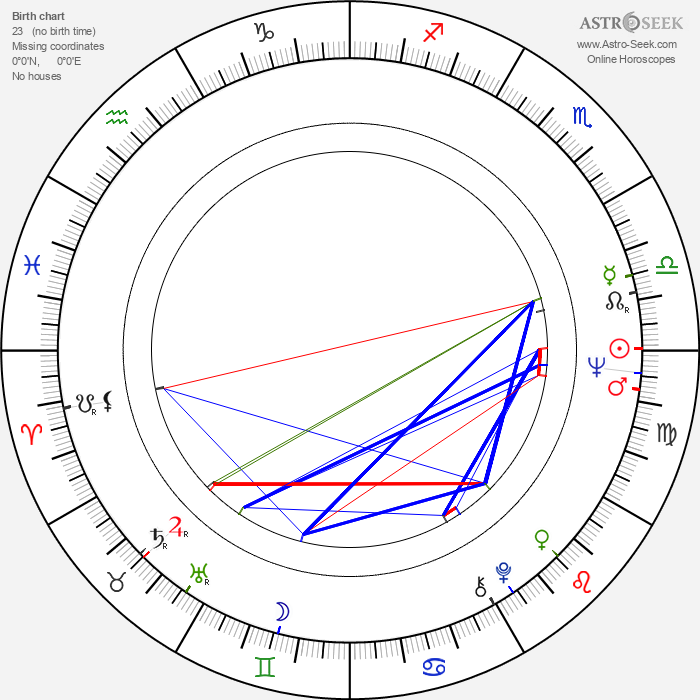 Woong Park - Astrology Natal Birth Chart