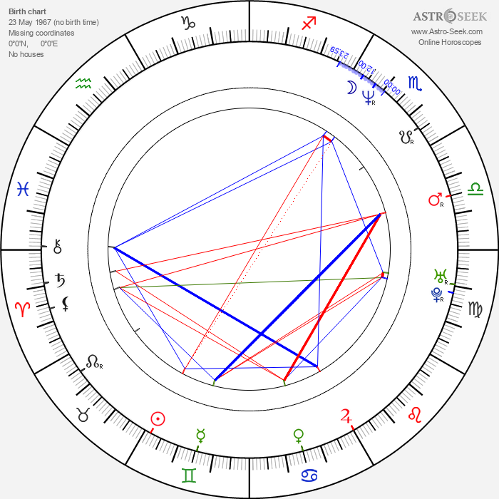 Wotan Wilke Möhring - Astrology Natal Birth Chart