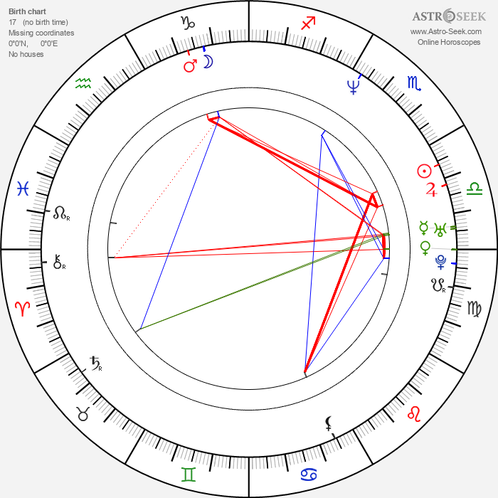 Wyclef Jean - Astrology Natal Birth Chart