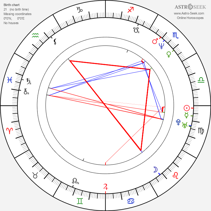 Xan Cassavetes - Astrology Natal Birth Chart