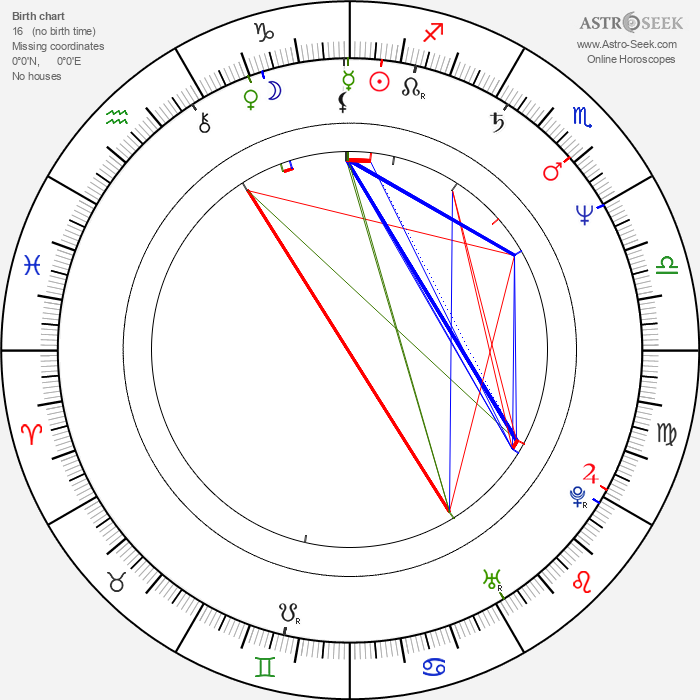 Xander Berkeley - Astrology Natal Birth Chart