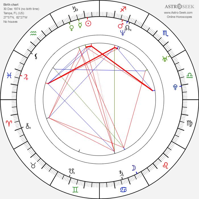Xantha Radley - Astrology Natal Birth Chart