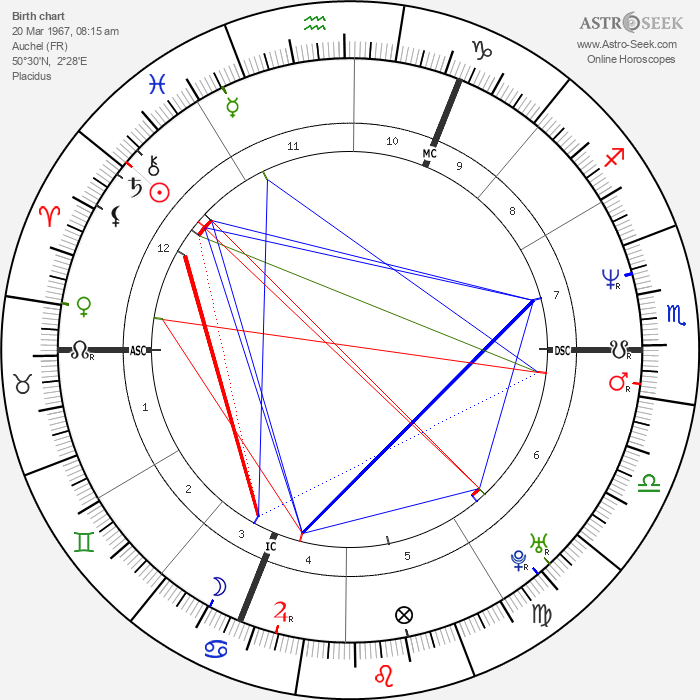 Xavier Beauvois - Astrology Natal Birth Chart