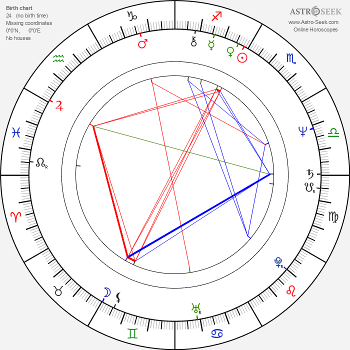 Xavier Clément - Astrology Natal Birth Chart