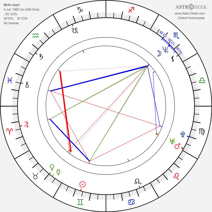 Xavier McDaniel - Astrology Natal Birth Chart