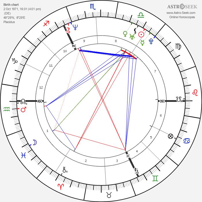 Xavier Naidoo - Astrology Natal Birth Chart