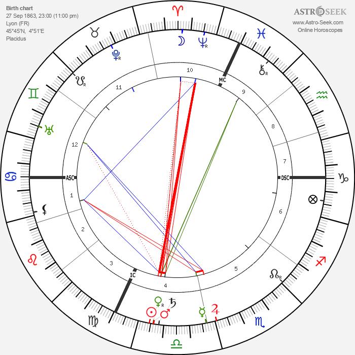 Xavier Privas - Astrology Natal Birth Chart