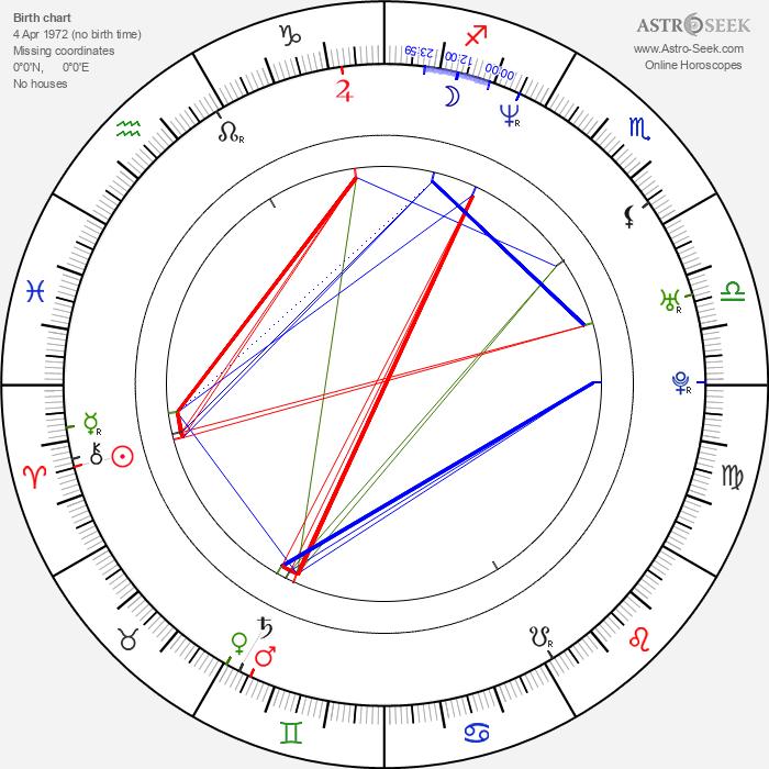 Xenia Seeberg - Astrology Natal Birth Chart