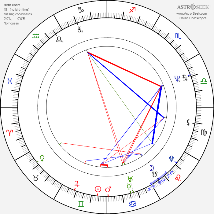 Xi Jinping - Astrology Natal Birth Chart