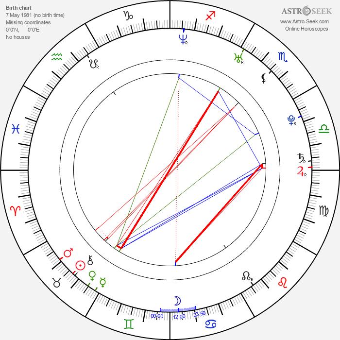 Xiao Shen-Yang - Astrology Natal Birth Chart