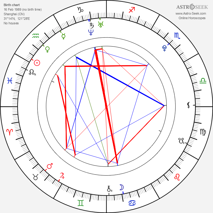 XiXi Yang - Astrology Natal Birth Chart
