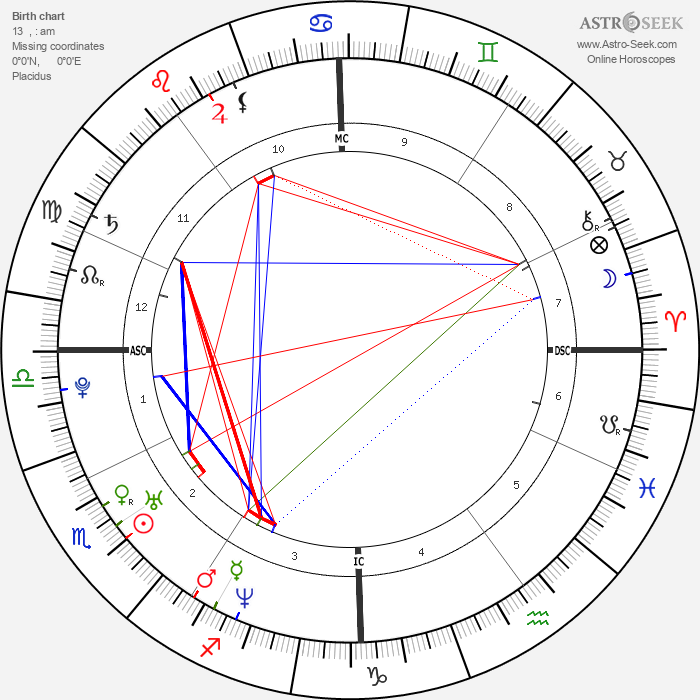 Xue Shen - Astrology Natal Birth Chart