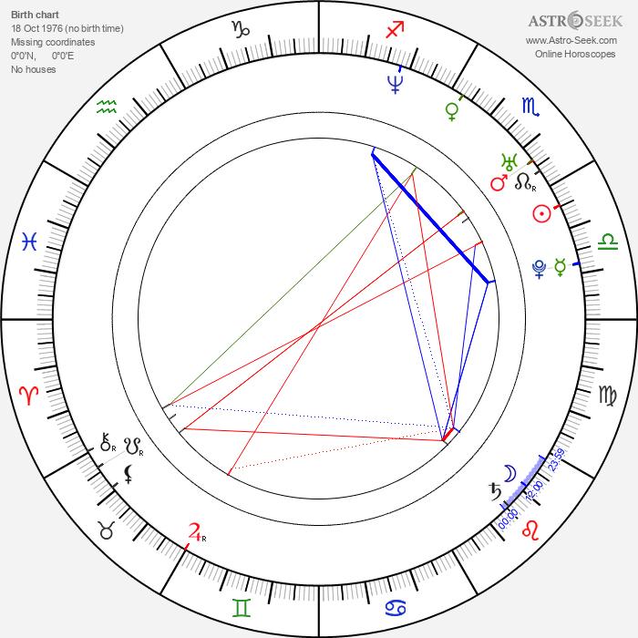 Xun Zhou - Astrology Natal Birth Chart