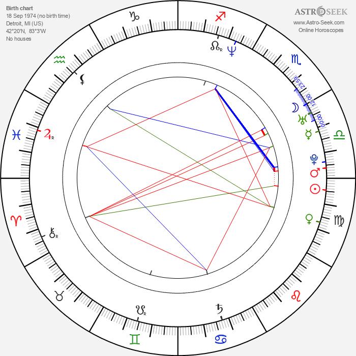 Xzibit - Astrology Natal Birth Chart