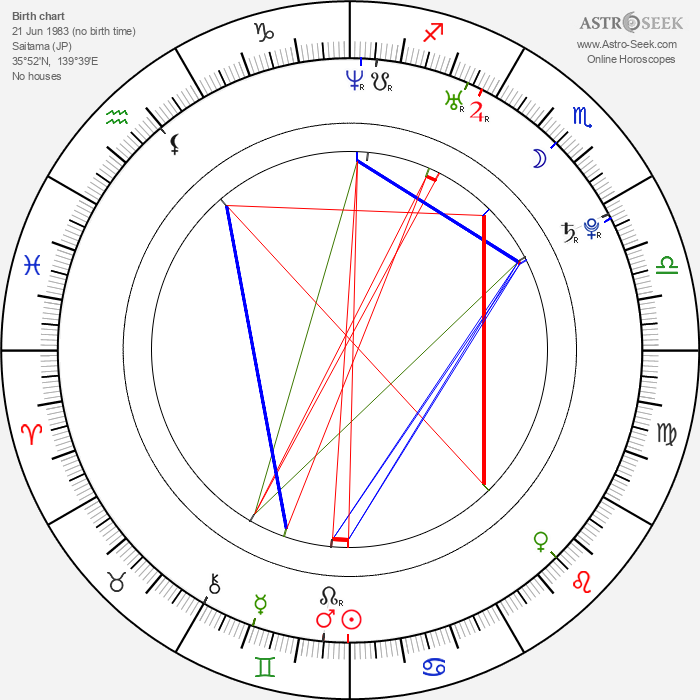 Yûya Ishii - Astrology Natal Birth Chart