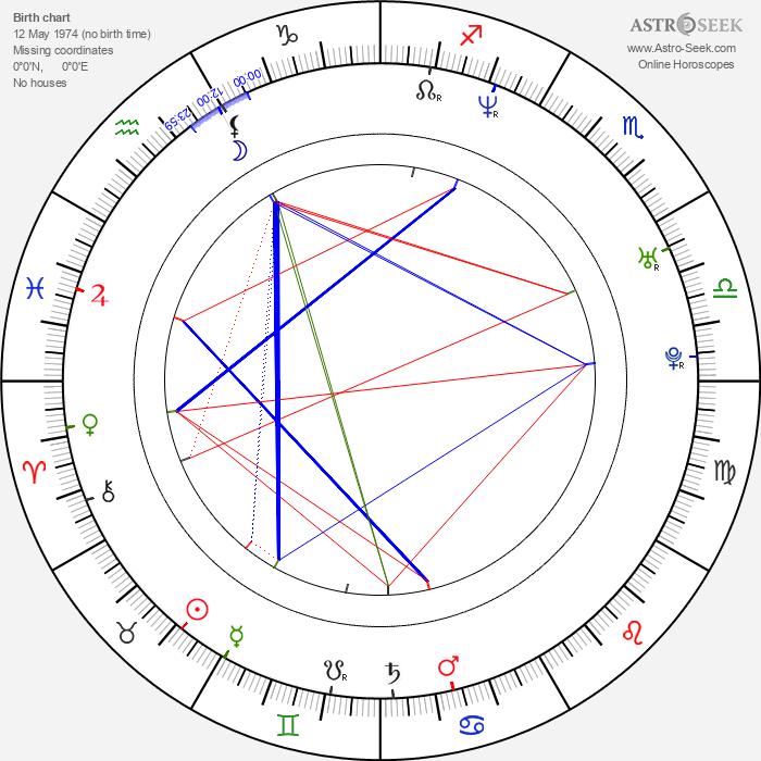 Yadhira Carrillo - Astrology Natal Birth Chart