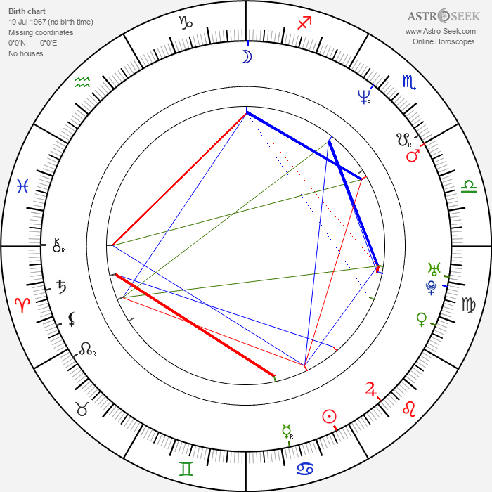 Yaël Abecassis - Astrology Natal Birth Chart