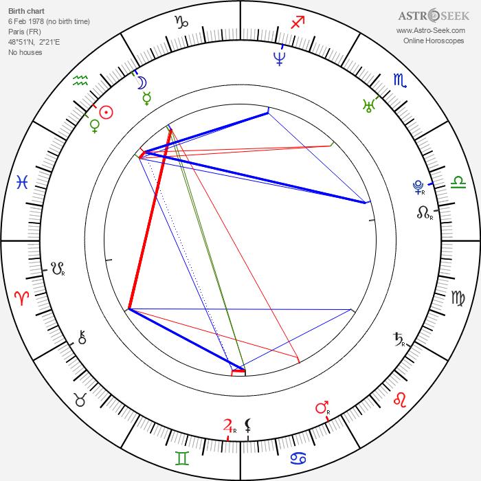 Yael Naim - Astrology Natal Birth Chart