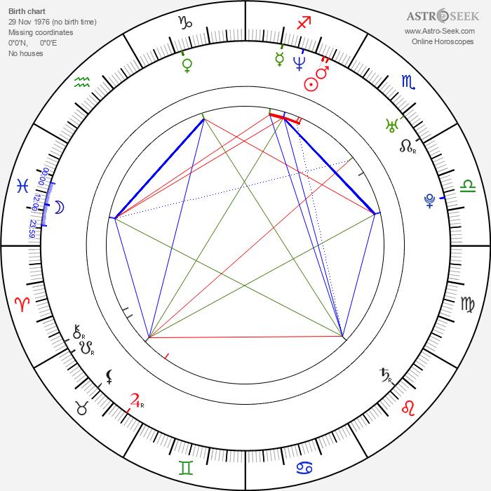 Yaniv Raz - Astrology Natal Birth Chart
