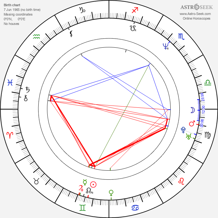 Yann Samuell - Astrology Natal Birth Chart