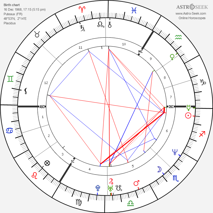 Yannick Alléno - Astrology Natal Birth Chart
