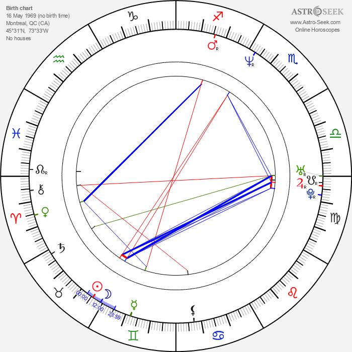 Yannick Bisson - Astrology Natal Birth Chart