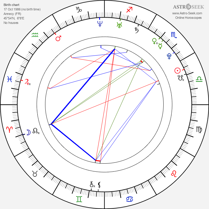 Yannick Ponsero - Astrology Natal Birth Chart
