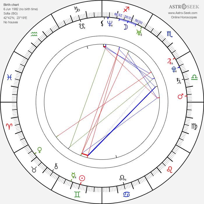 Yasemin Hadivent - Astrology Natal Birth Chart