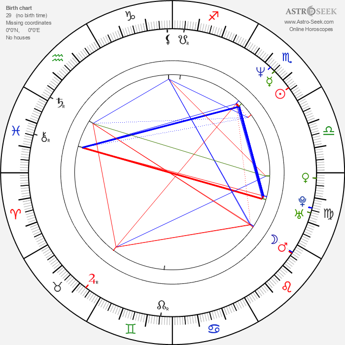 Yasmin Le Bon - Astrology Natal Birth Chart