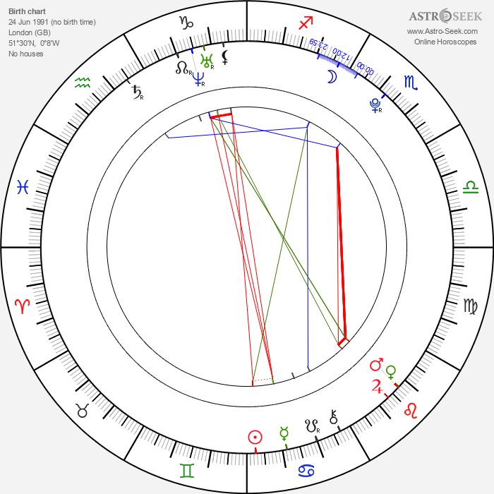 Yasmin Paige - Astrology Natal Birth Chart