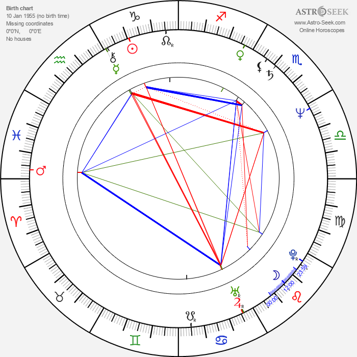 Yasmina Khadra - Astrology Natal Birth Chart
