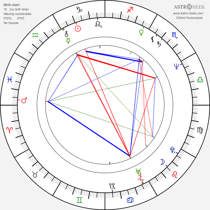 Yasmina Khadra - Astrology Natal Birth Chart