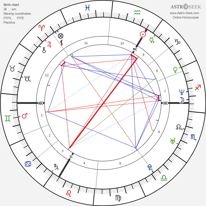 Yasmine Belmadi - Astrology Natal Birth Chart